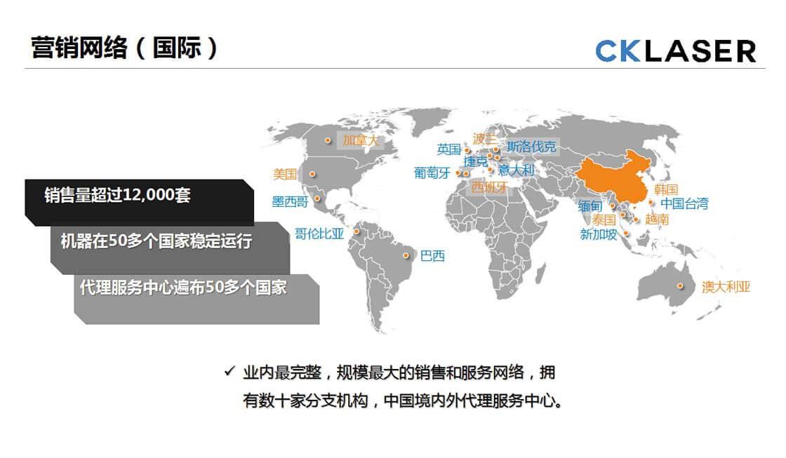 營銷網絡國外.jpg