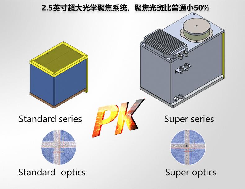 超级打标机0.jpg